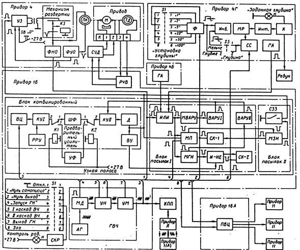 приборов 4Б и 4Г схема ИЛИ