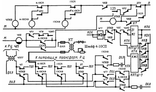 Схема кодирования р.ц. в