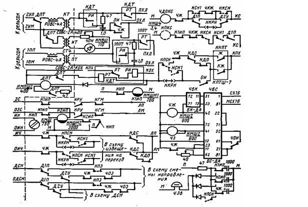 Рис.18 Схема увязки