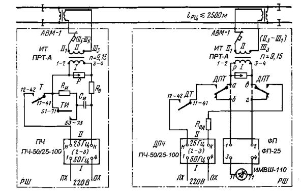 Кодирование рельсовой цепи 9П