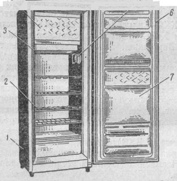 холодильник «ЗИЛ-Москва»
