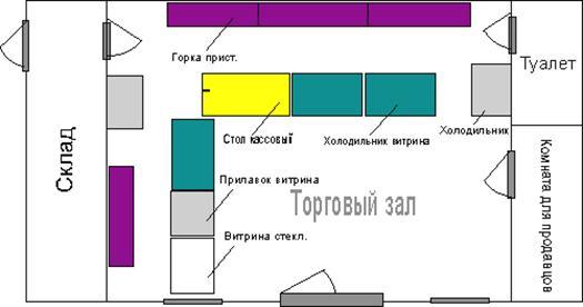 Планировка торгового зала