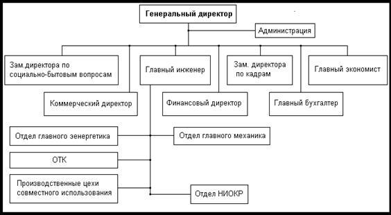 ОТК (отдел технического