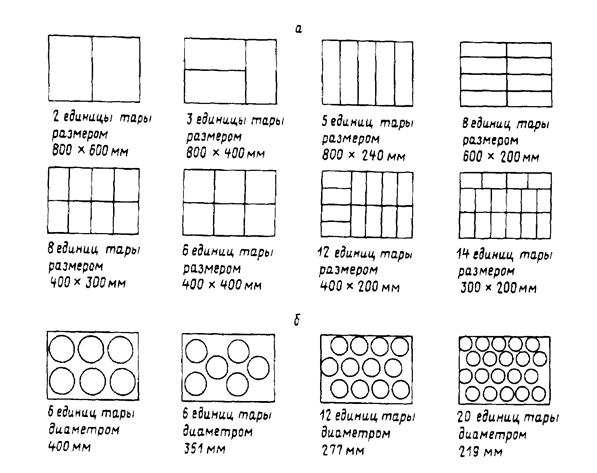 Рис. 5 Примеры размещения