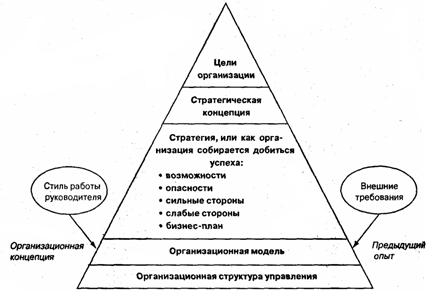 На схеме показана общая