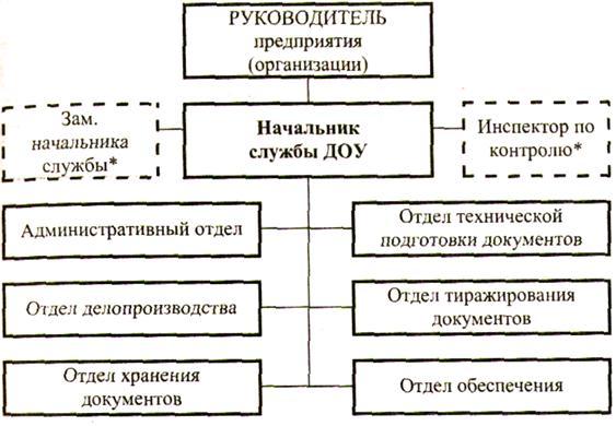 общественных организаций