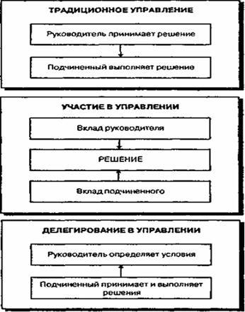 ИГРУ SHADOW FIGHT 2КЕШ НА БЕСКОНЕЧНЫЕ ДЕНЬГИ