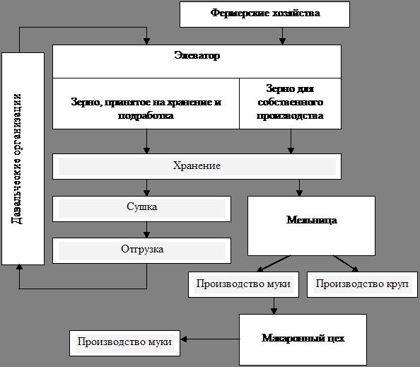 ОАО «Кропоткинский