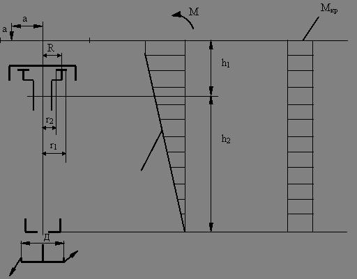 Расчетная схема для расчета