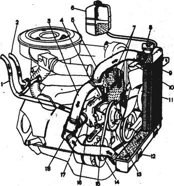 Система охлаждения: 1 - трубка