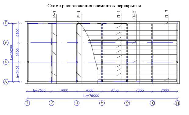 Рисунок 1- Схема расположения