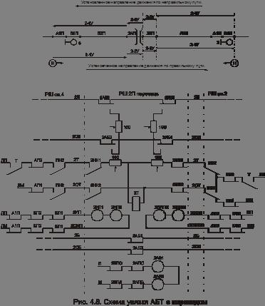 Рис.8 Схемы увязки АБТ с