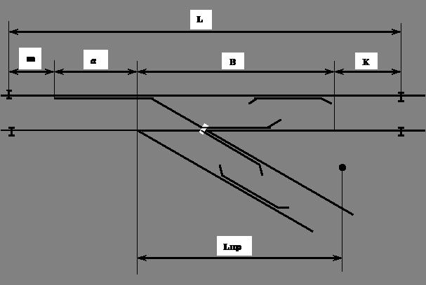 Основные размеры стрелочных
